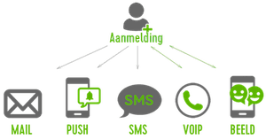 digireceptie-notificatie-communicatie